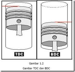 tdc-bdc